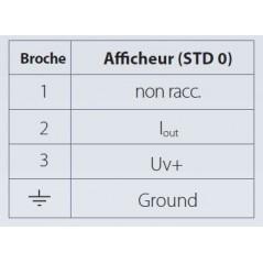 Tableau 1 : Afficheur STD pour transmetteur 4...20 mA avec connecteur EN 175301-803-A (DIN 43650)